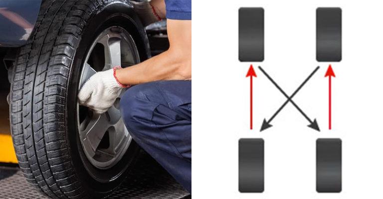 換輪胎太貴?先了解「調胎」養護技巧 不只省荷包又更安全!