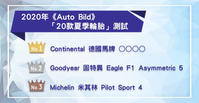 2020年《Auto Bild》「20款夏季輪胎」測試 FK510 CP值最高!