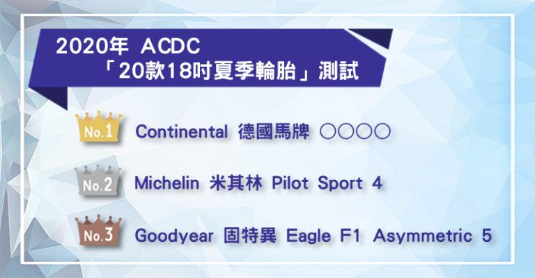 2020年ACDC「20款18吋夏季輪胎」測試 倍耐力PZ4結果令人驚訝