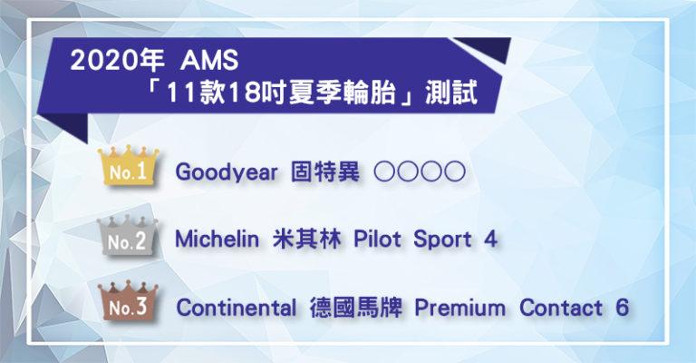 2020年AMS「11款18吋夏季輪胎」測試 瑪吉斯VS5有出色全方位性能