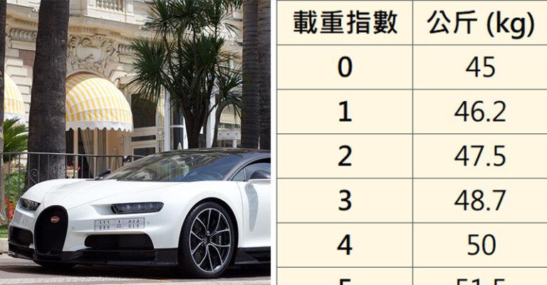 1分鐘速懂「輪胎規格表」 數字和英文字母都只是代號